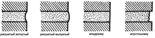 виды швов