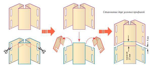 внутренний угловой профиль