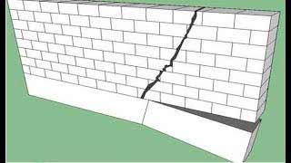 трещина в стене из-за деформации фундамента