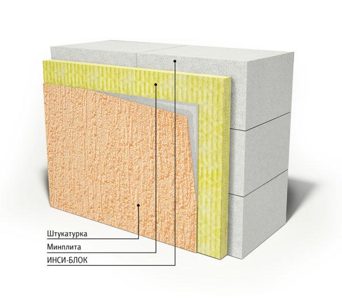 Как правильно утеплять бетонные стены