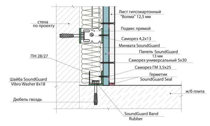 шумоизоляция