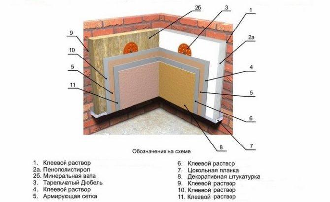 Утепление внутренних поверхностей угловой квартиры