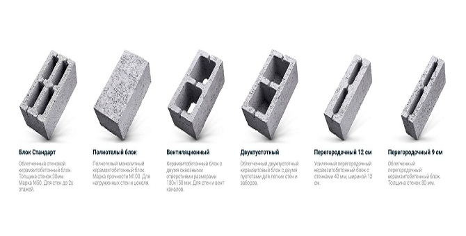 Типы керамзитобетонных блоков
