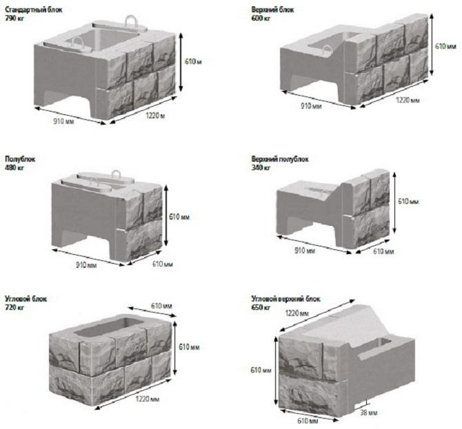 Бетонные блоки для подпорных стен